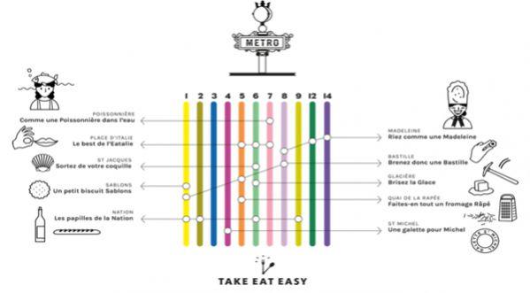 Bon Plan foodie de la rentrée avec Take Eat Easy
